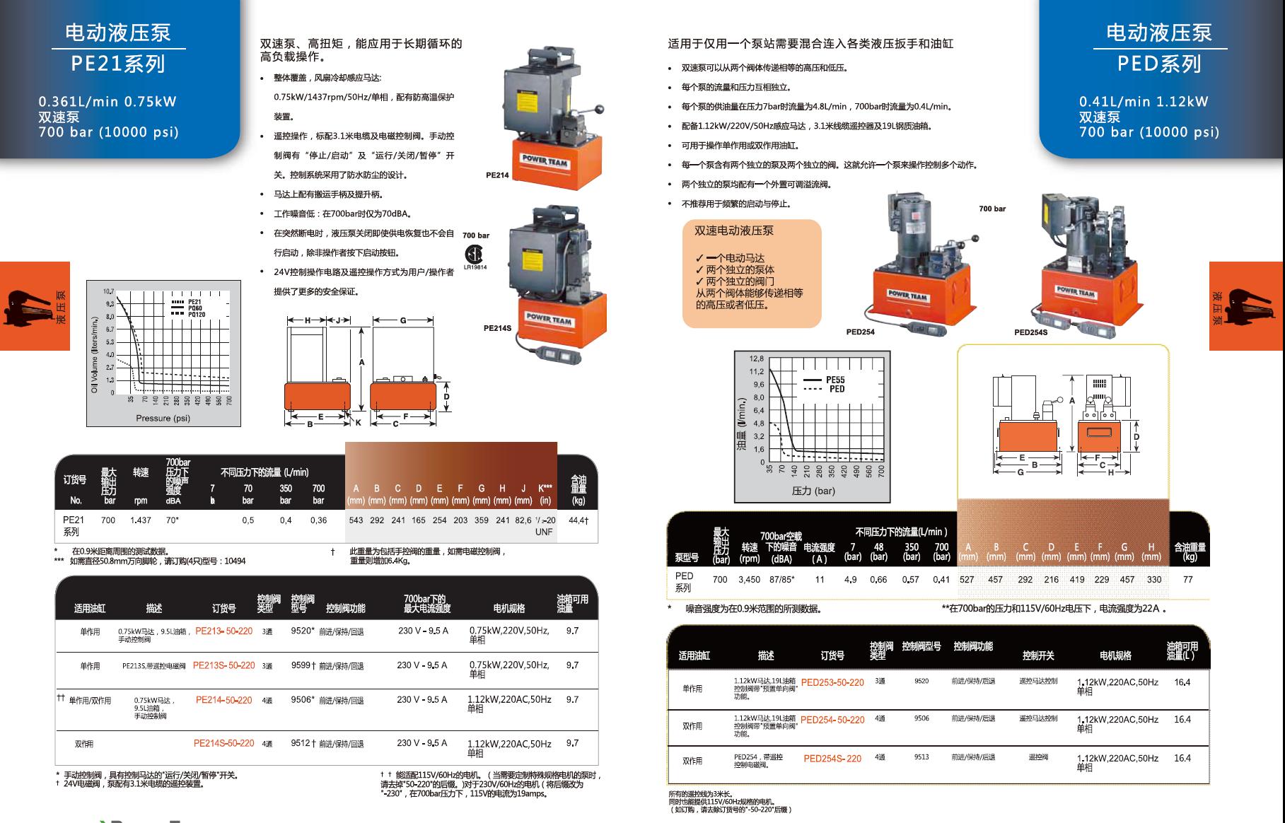 电动液压泵